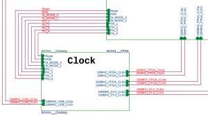 Example of ORCAD schematics hierarchy design going horribly wrong